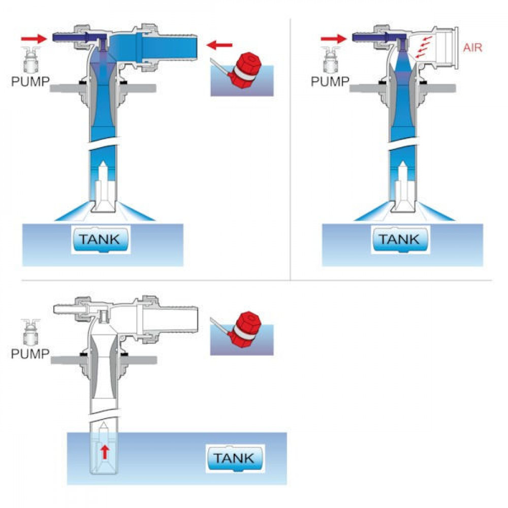 Arag Sproeimiddelinjectie - 500232 | 32 mm | 10 25 bar | 5 mm