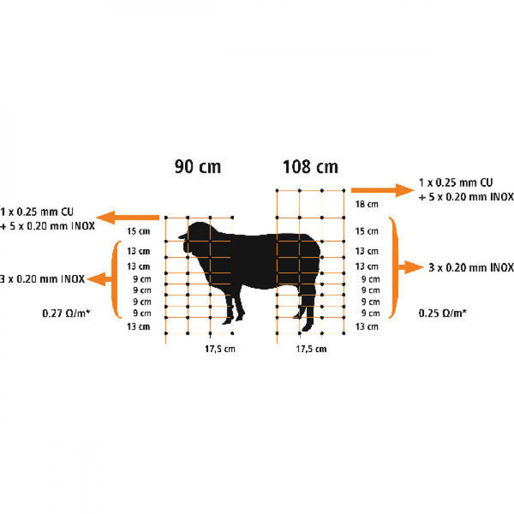 Farma Schapennet 90cm, 50m - 704013FA | 90 cm | 0,2 mm | oranje