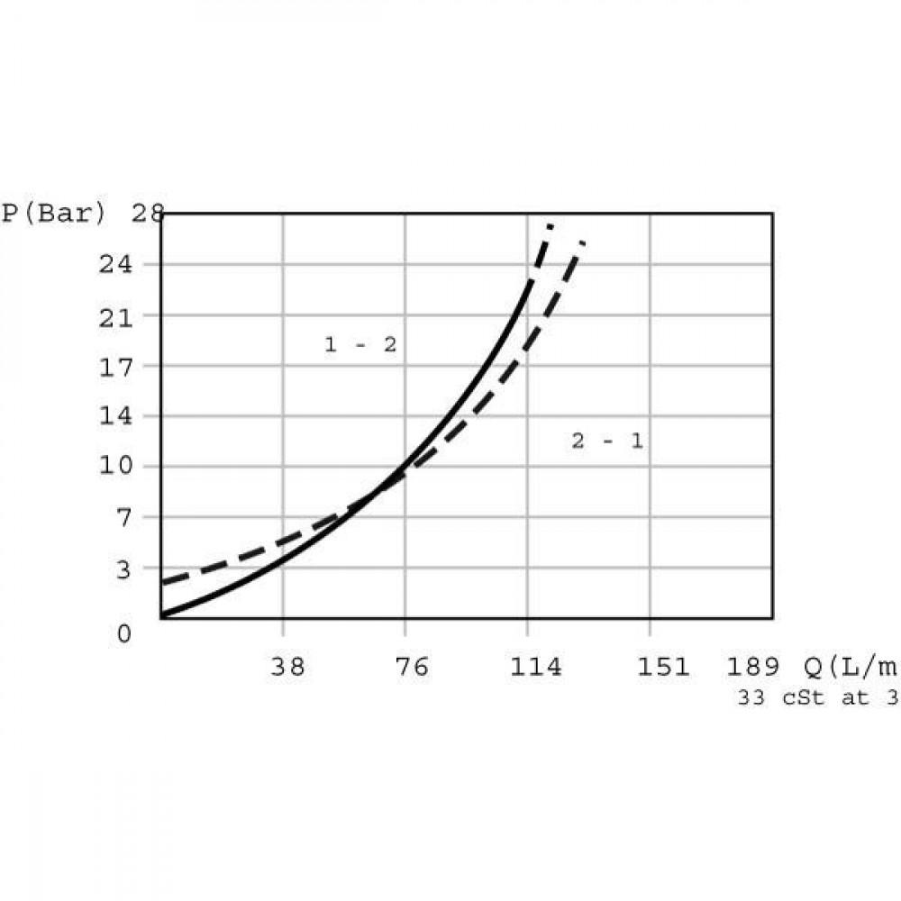 Comatrol Bal.patroon - CP4411B0EB451 | 97 mm | 55,9 mm | CP12-3S | 114 l/min | 1 bar | 31.8 mm | 103 345 bar | 115 122 Nm
