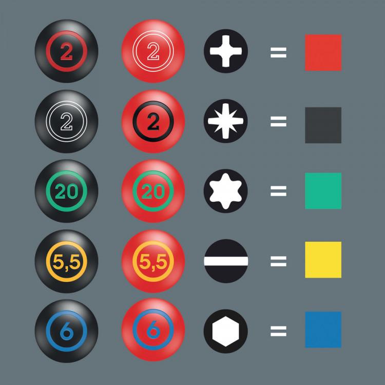 """Schroevendraaier met """"Take it easy tool finder"""": Kleurcodering op profiel en maatcode."""