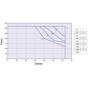 Cetop 03 (NG 6) stuurventielen 4/2 handb. KRAMP KREV | Handbediend